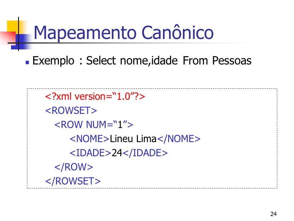 Mapeamento Canônico Exemplo : Select nome,idade From Pessoas