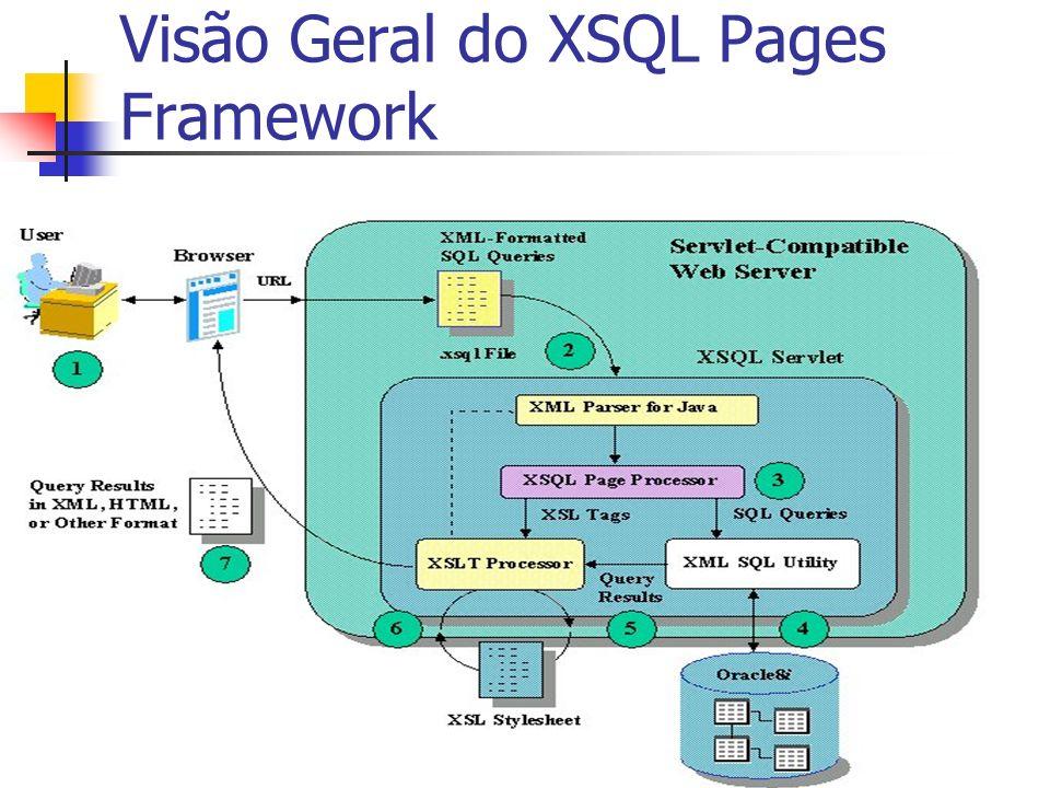 Visão Geral do XSQL Pages Framework