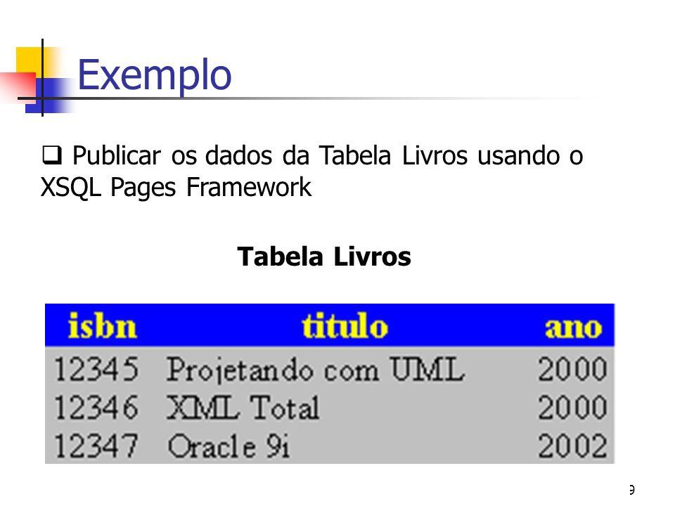 Exemplo Publicar os dados da Tabela Livros usando o XSQL Pages Framework Tabela Livros