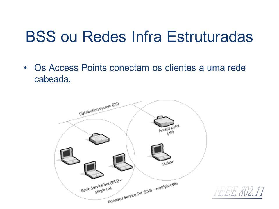 BSS ou Redes Infra Estruturadas