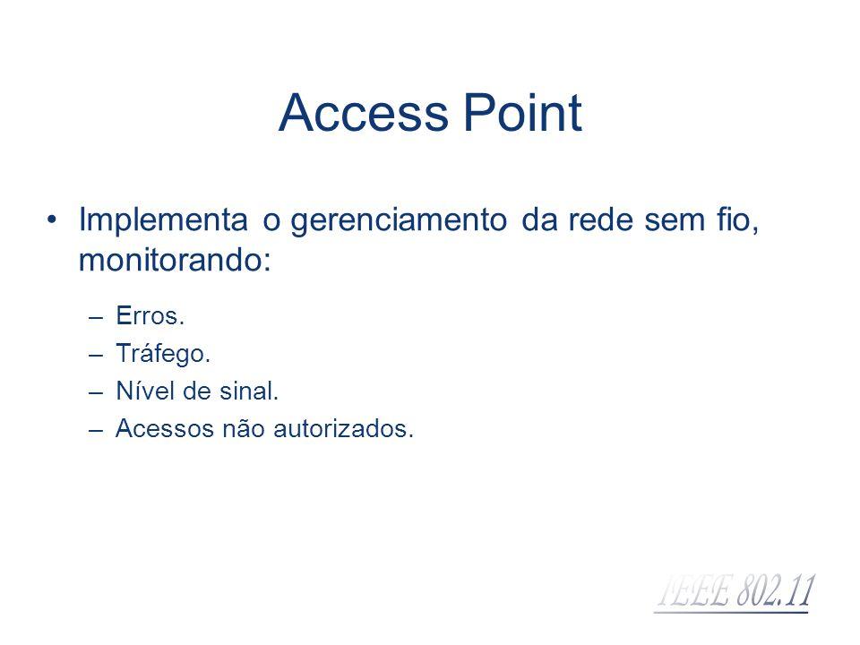 Access Point Implementa o gerenciamento da rede sem fio, monitorando: