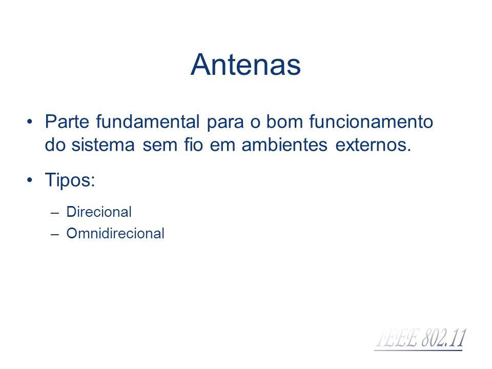 Antenas Parte fundamental para o bom funcionamento do sistema sem fio em ambientes externos. Tipos:
