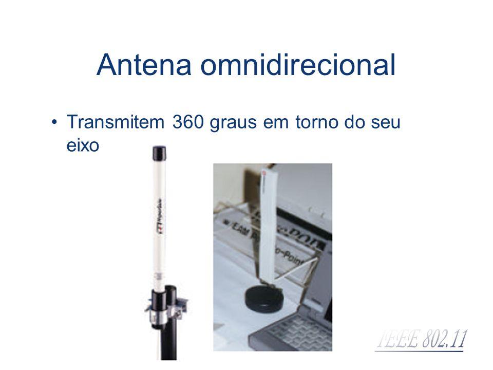 Antena omnidirecional