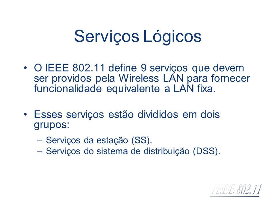 Serviços Lógicos O IEEE 802.11 define 9 serviços que devem ser providos pela Wireless LAN para fornecer funcionalidade equivalente a LAN fixa.