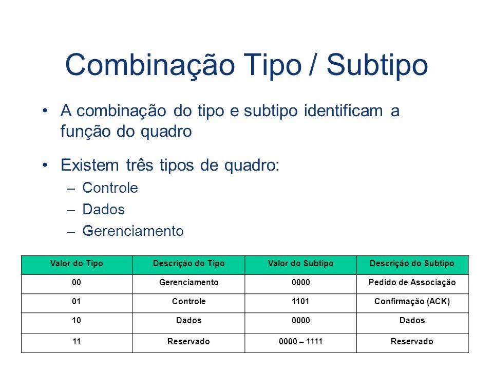 Combinação Tipo / Subtipo