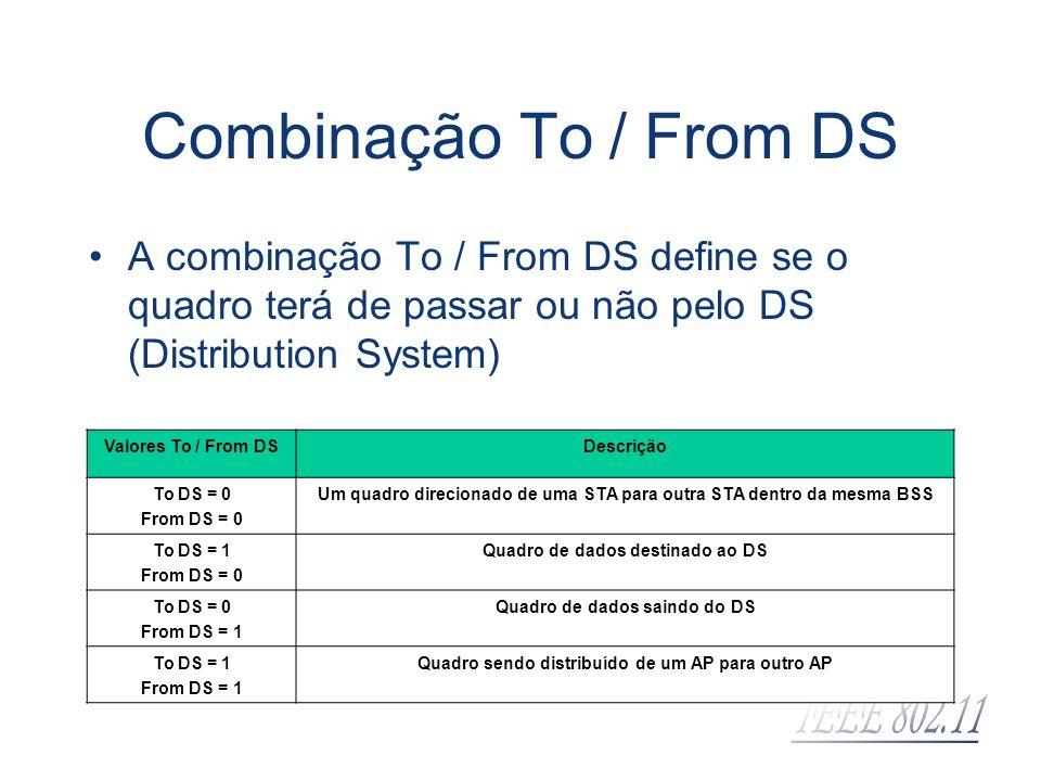 Combinação To / From DS A combinação To / From DS define se o quadro terá de passar ou não pelo DS (Distribution System)