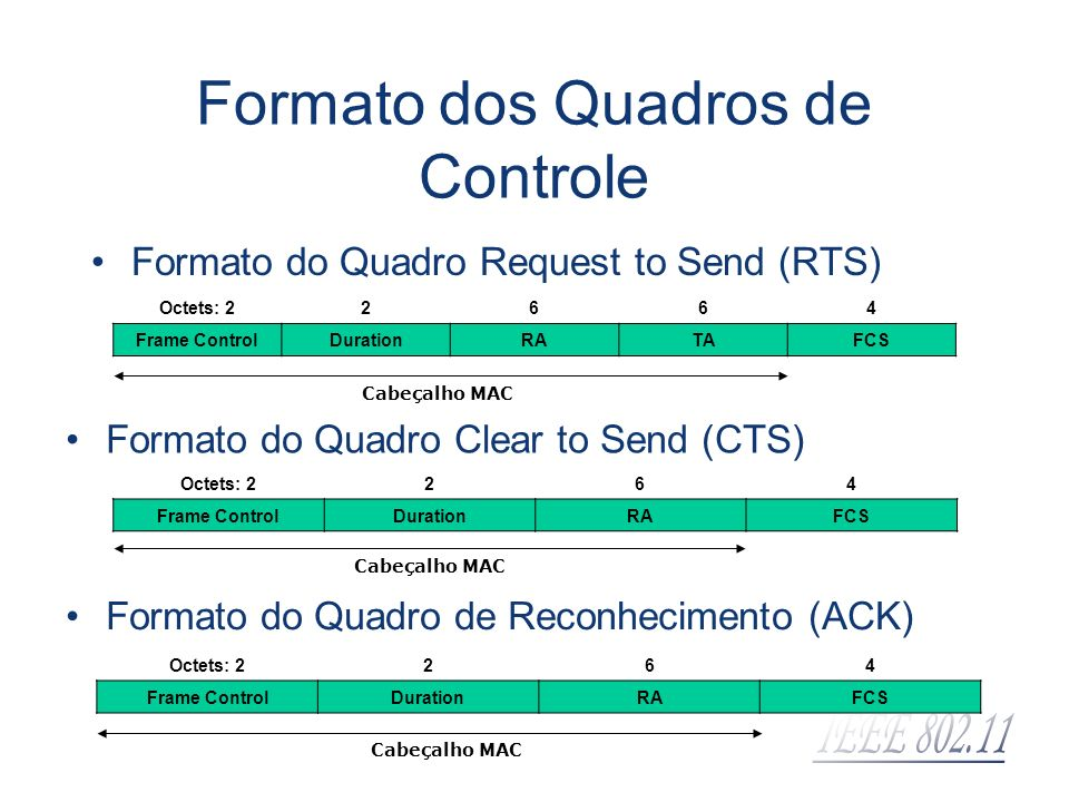 Formato dos Quadros de Controle