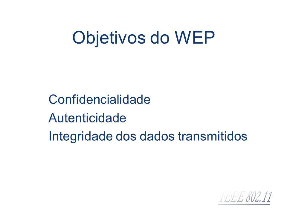 Objetivos do WEP Confidencialidade Autenticidade