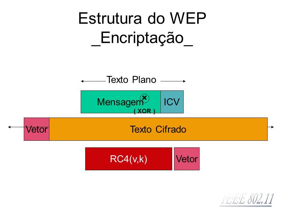 Estrutura do WEP _Encriptação_