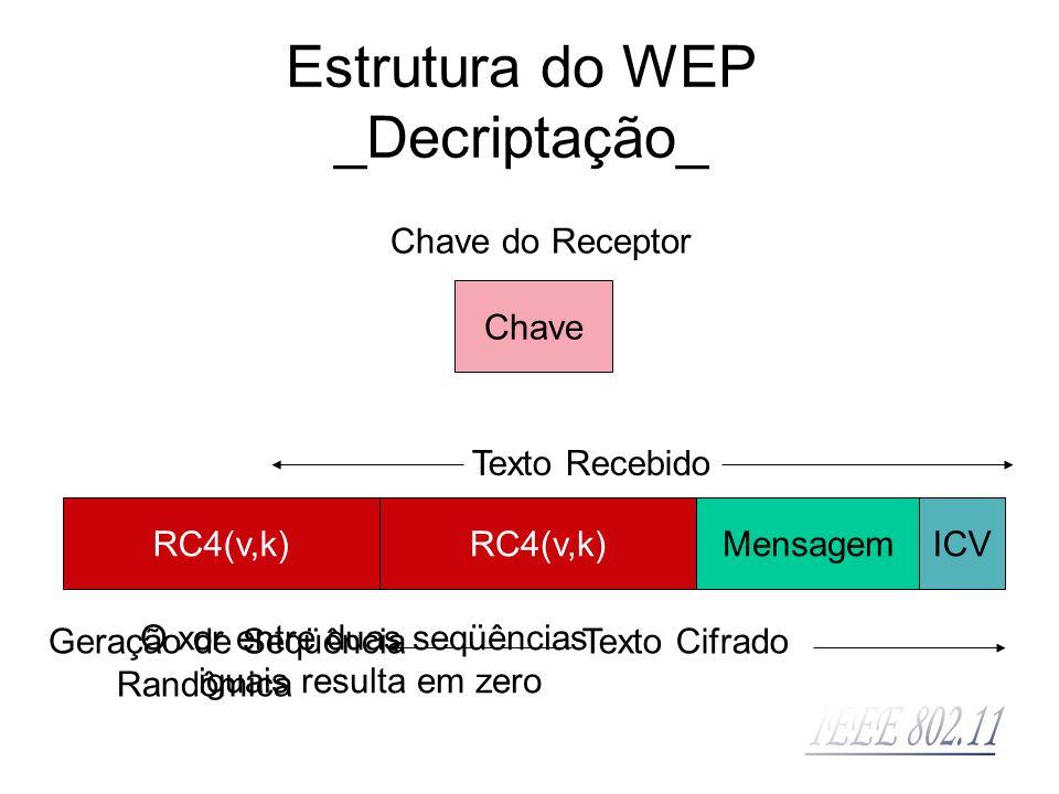 Estrutura do WEP _Decriptação_