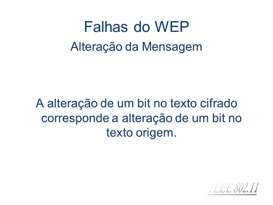Falhas do WEP Alteração da Mensagem