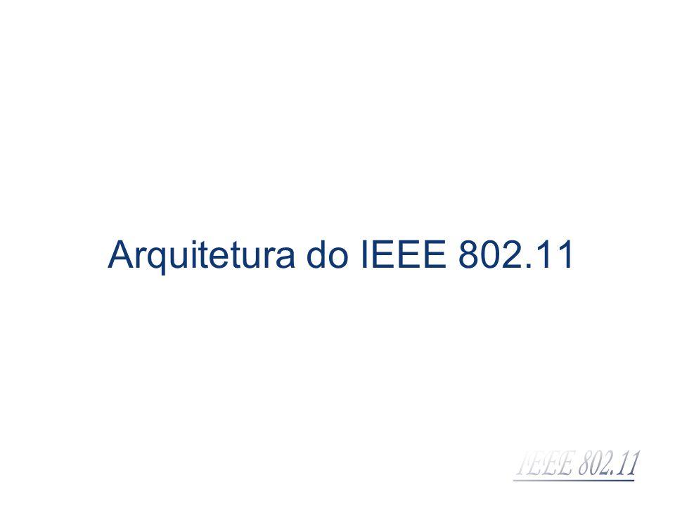 Arquitetura do IEEE 802.11