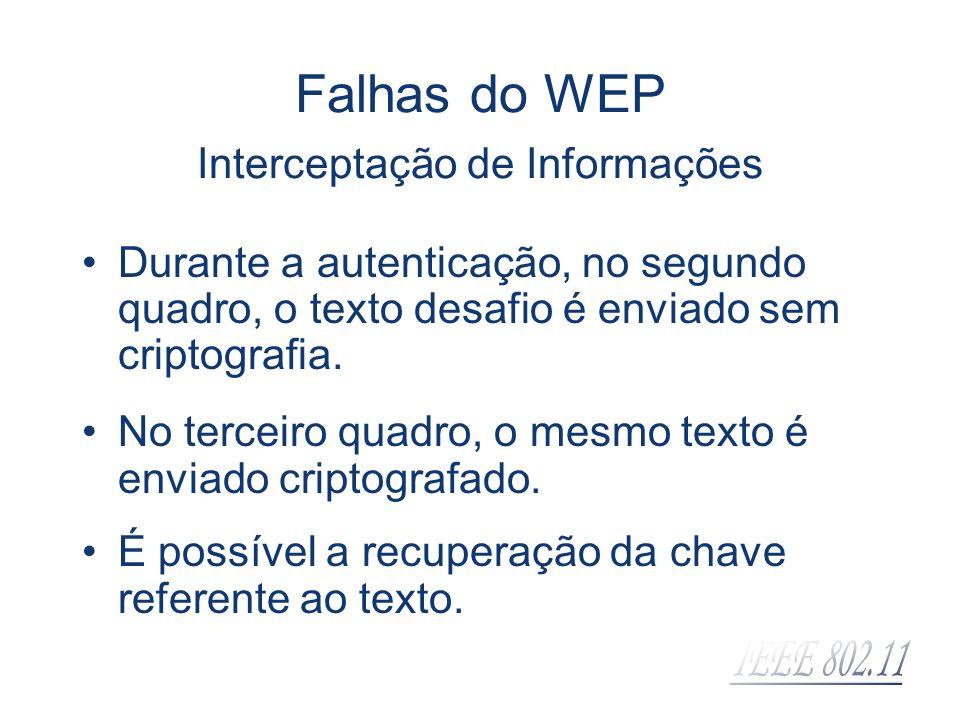Falhas do WEP Interceptação de Informações