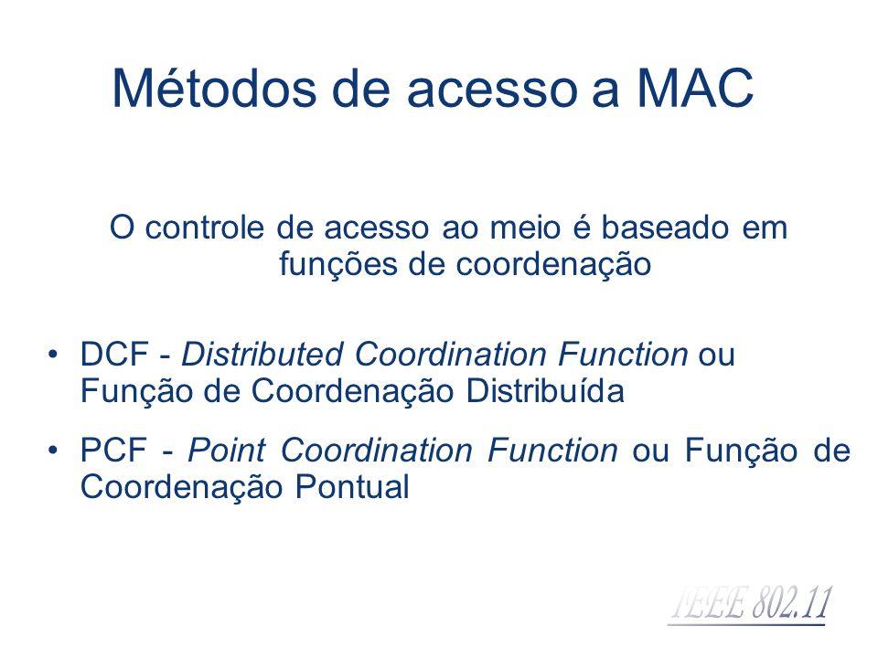 O controle de acesso ao meio é baseado em funções de coordenação