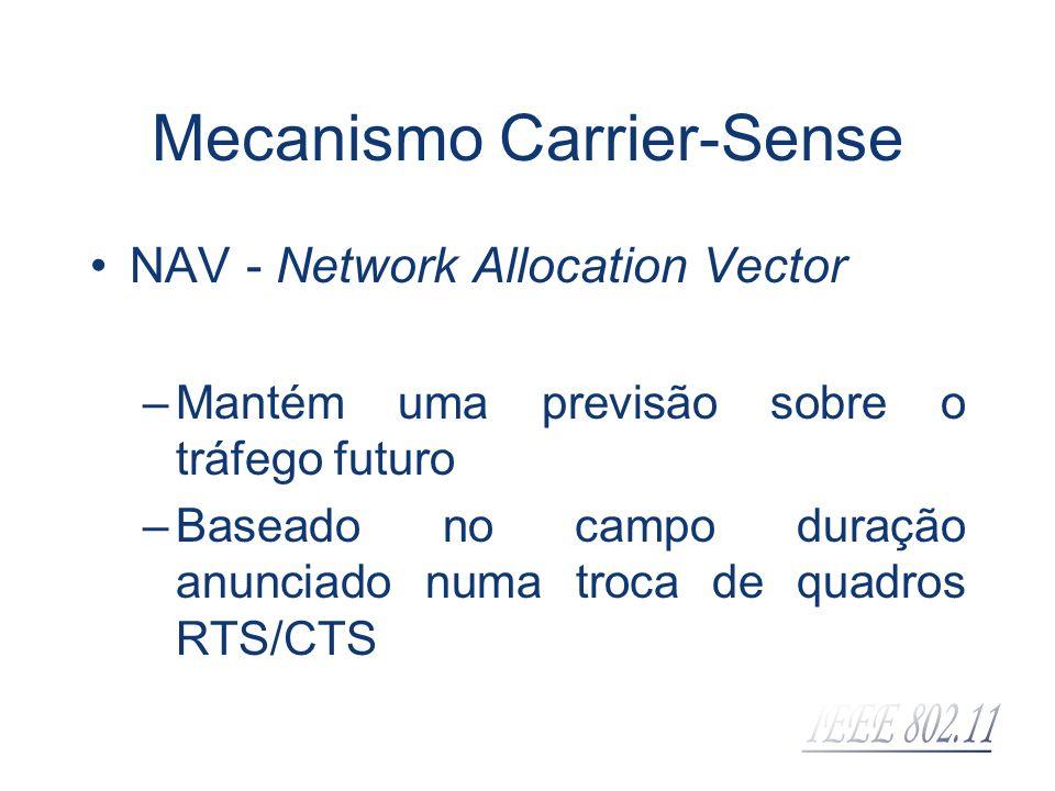 Mecanismo Carrier-Sense
