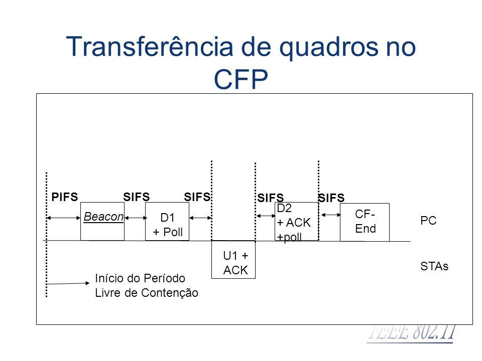 Transferência de quadros no CFP