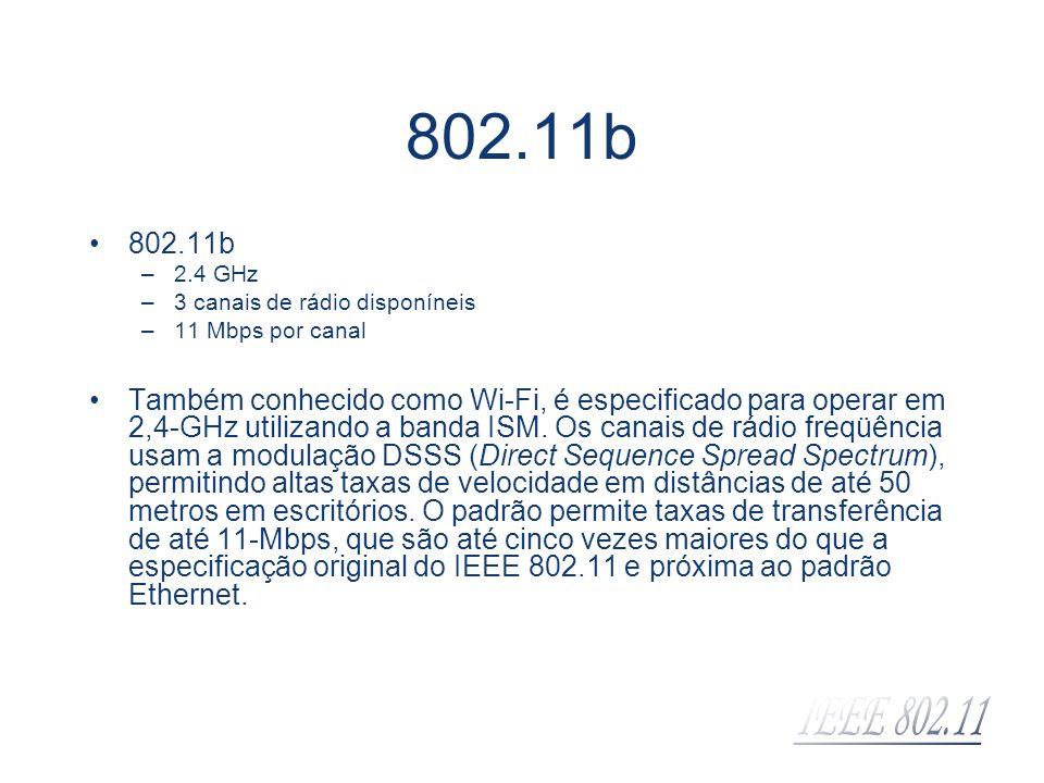 802.11b 802.11b. 2.4 GHz. 3 canais de rádio disponíneis. 11 Mbps por canal.