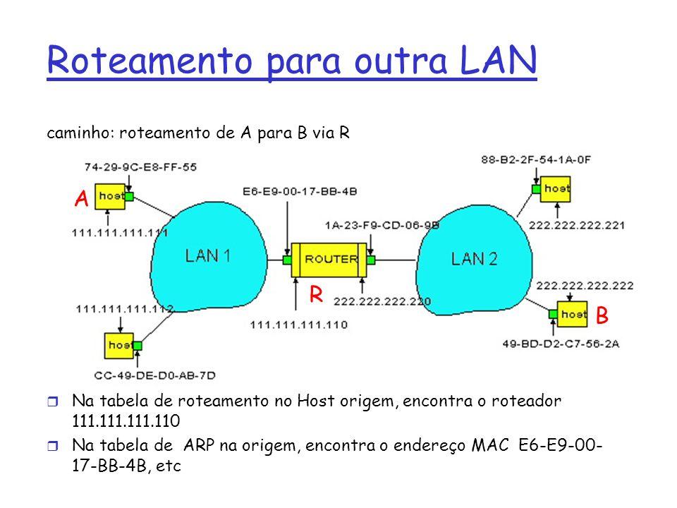 Roteamento para outra LAN