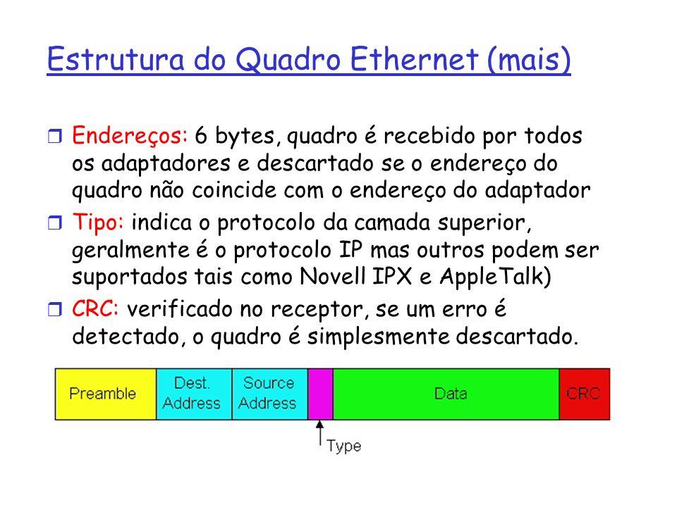 Estrutura do Quadro Ethernet (mais)