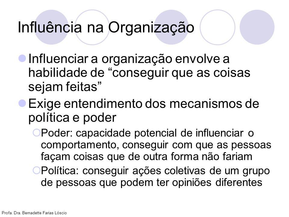 Influência na Organização