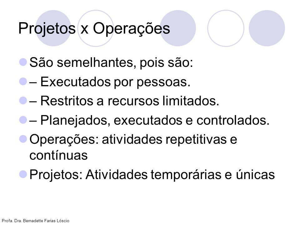 Projetos x Operações São semelhantes, pois são: