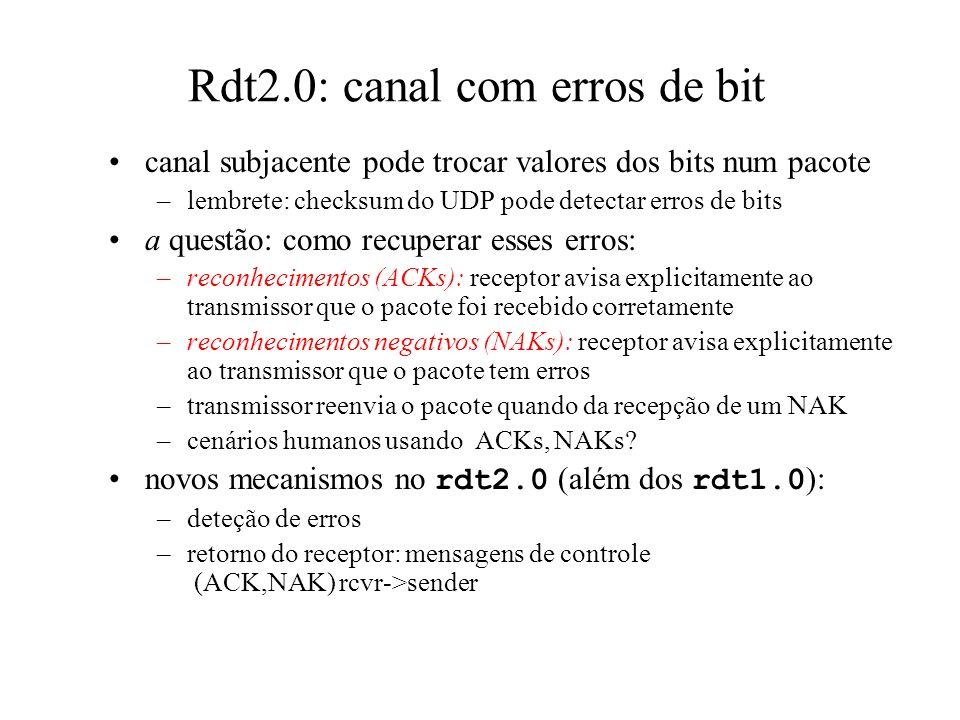 Rdt2.0: canal com erros de bit