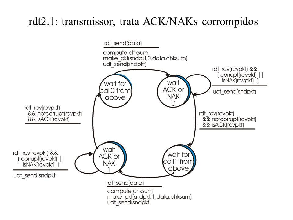 rdt2.1: transmissor, trata ACK/NAKs corrompidos
