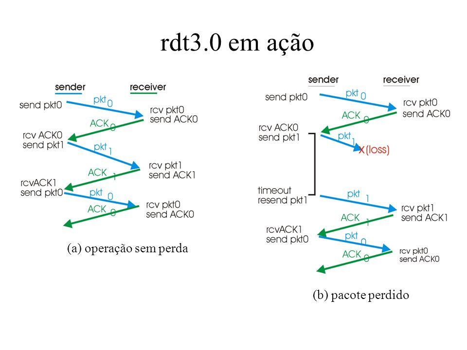 rdt3.0 em ação (a) operação sem perda (b) pacote perdido