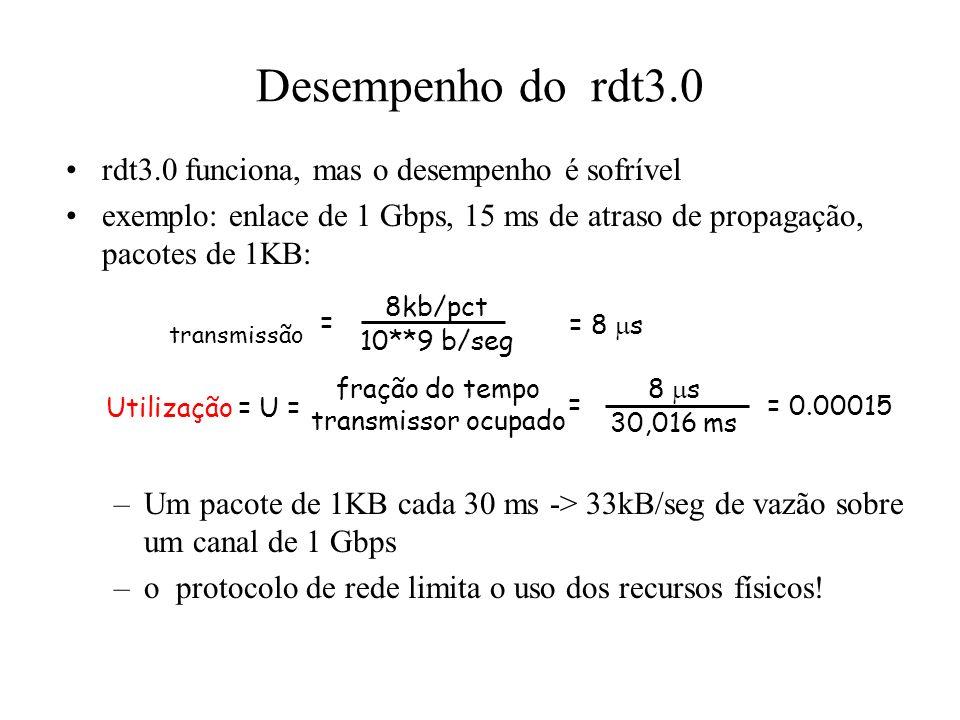 Desempenho do rdt3.0 rdt3.0 funciona, mas o desempenho é sofrível
