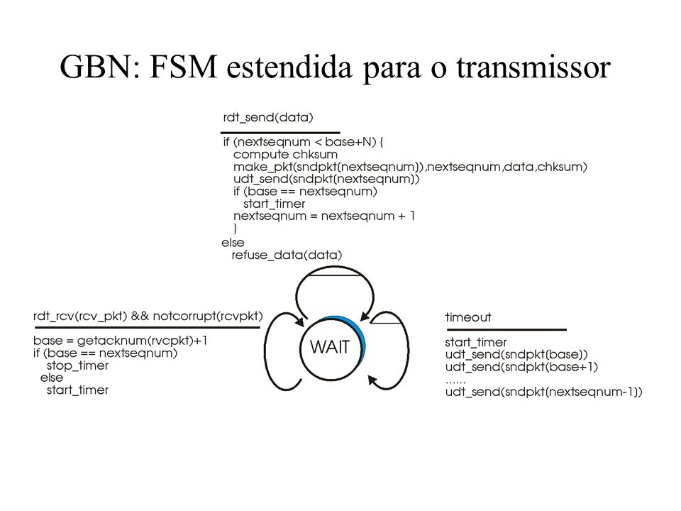 GBN: FSM estendida para o transmissor