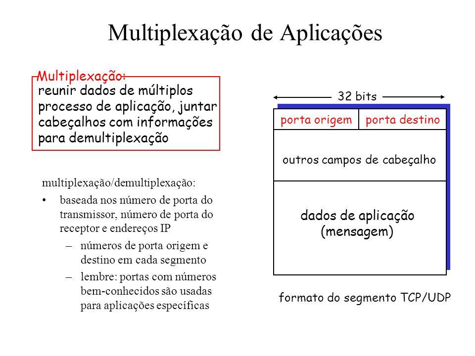 Multiplexação de Aplicações