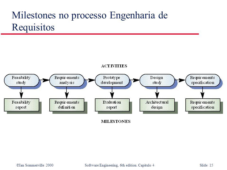 Milestones no processo Engenharia de Requisitos