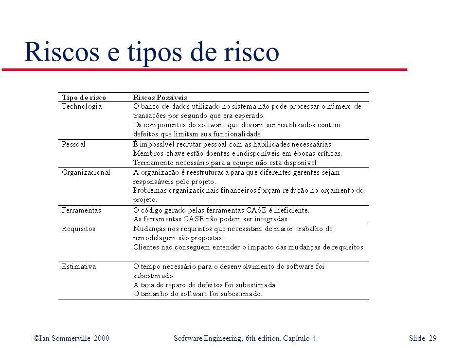 Riscos e tipos de risco