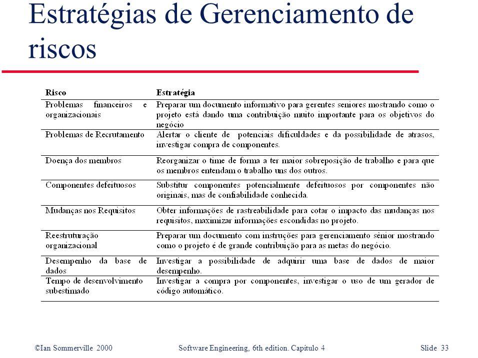 Estratégias de Gerenciamento de riscos