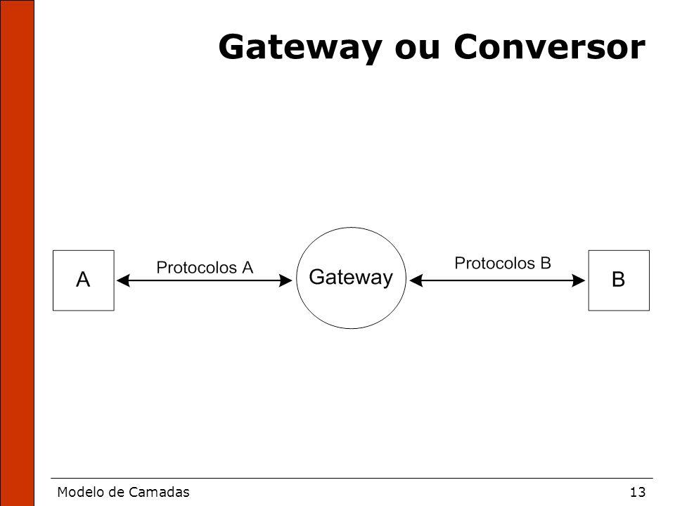 Gateway ou Conversor