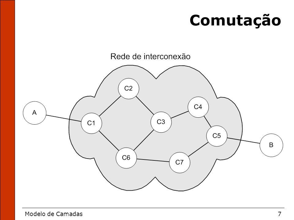 Comutação