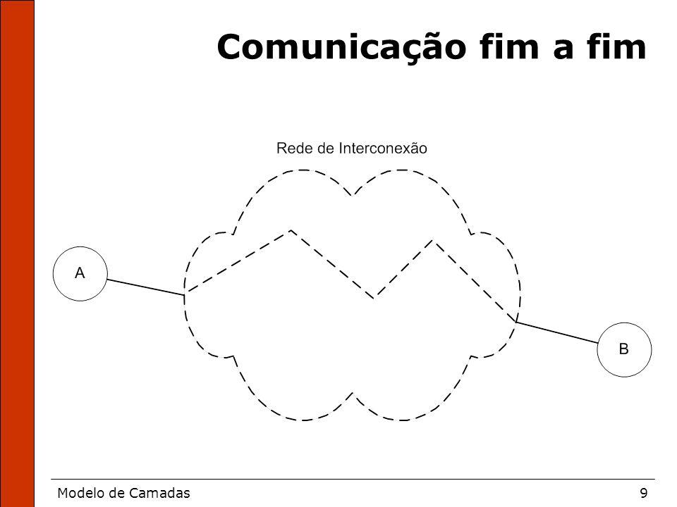 Comunicação fim a fim