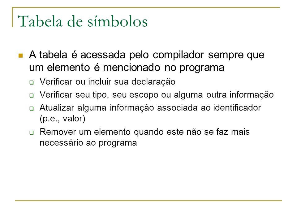 Tabela de símbolosA tabela é acessada pelo compilador sempre que um elemento é mencionado no programa.