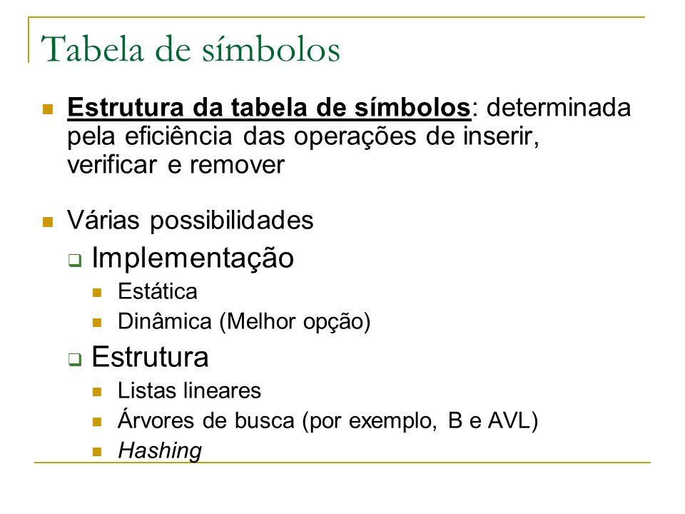 Tabela de símbolos Implementação Estrutura