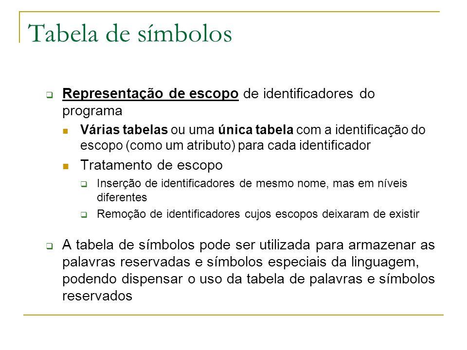 Tabela de símbolos Representação de escopo de identificadores do programa.