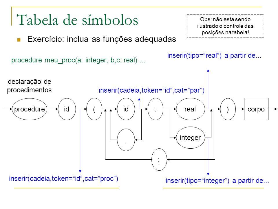Tabela de símbolos Exercício: inclua as funções adequadas