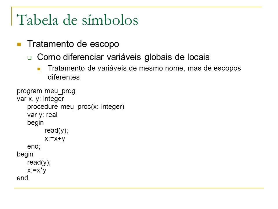 Tabela de símbolos Tratamento de escopo