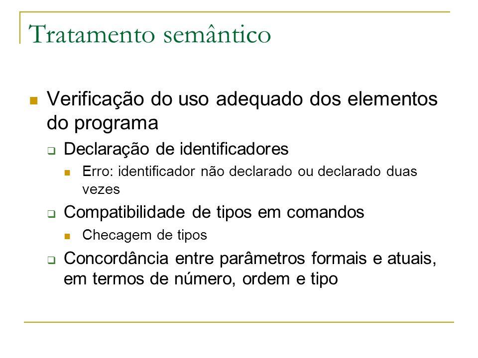 Tratamento semântico Verificação do uso adequado dos elementos do programa. Declaração de identificadores.