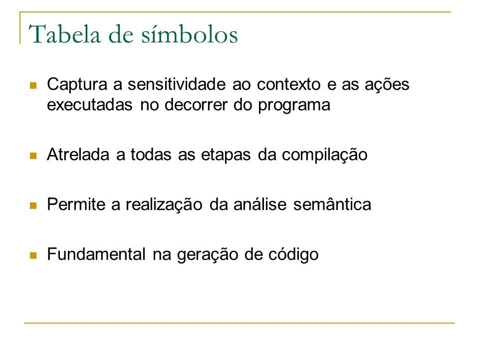 Tabela de símbolos Captura a sensitividade ao contexto e as ações executadas no decorrer do programa.