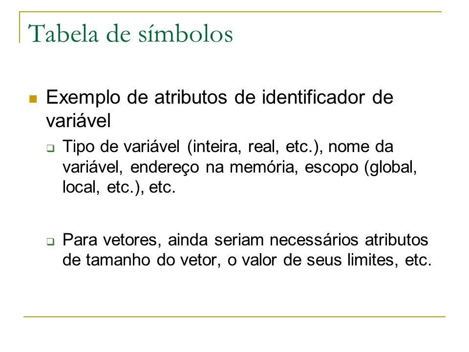 Tabela de símbolos Exemplo de atributos de identificador de variável