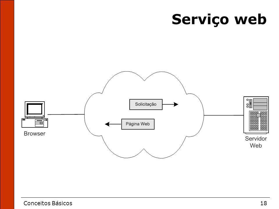 Serviço web