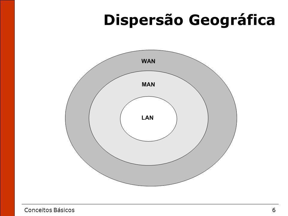 Dispersão Geográfica