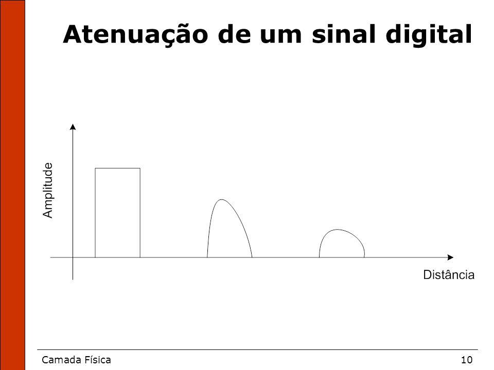 Atenuação de um sinal digital