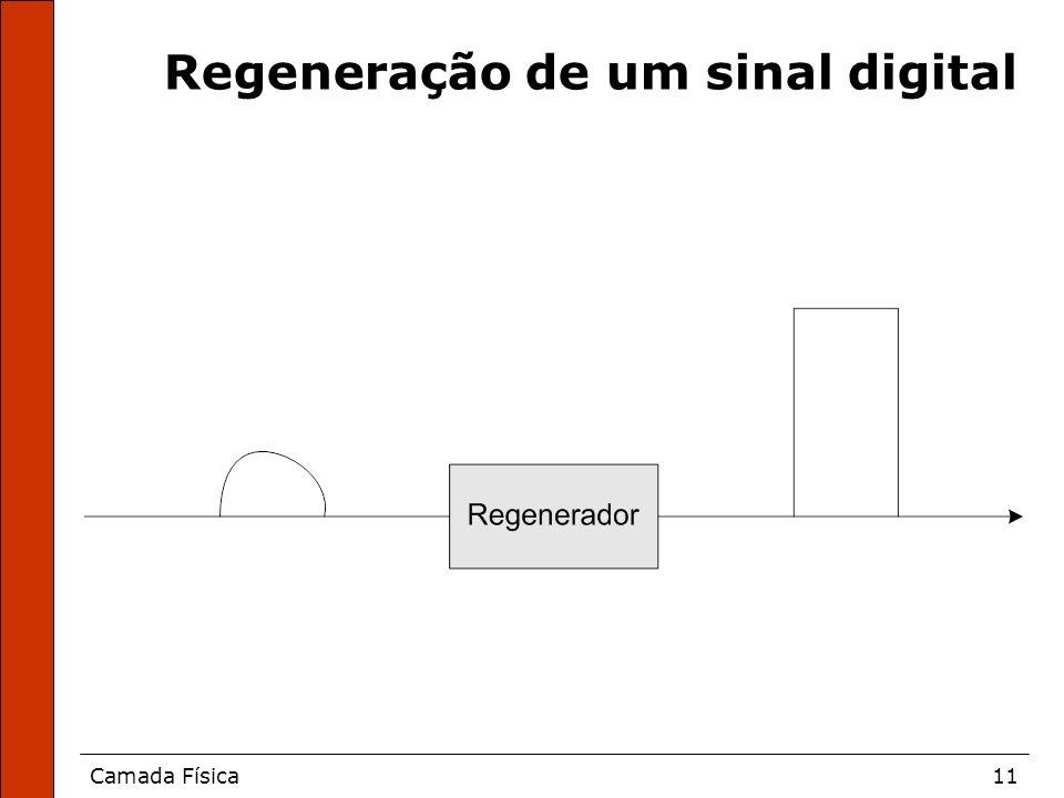 Regeneração de um sinal digital