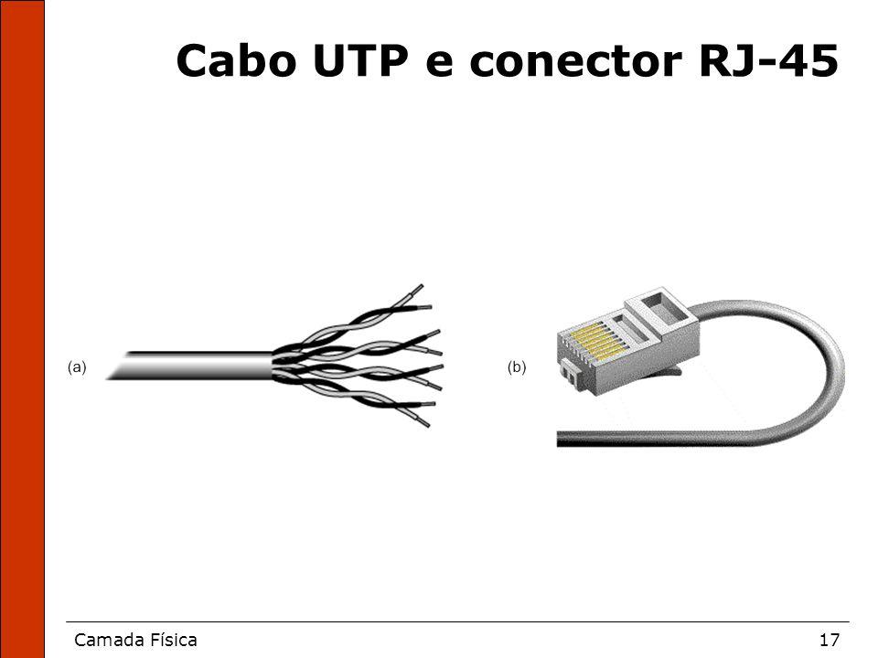 Cabo UTP e conector RJ-45